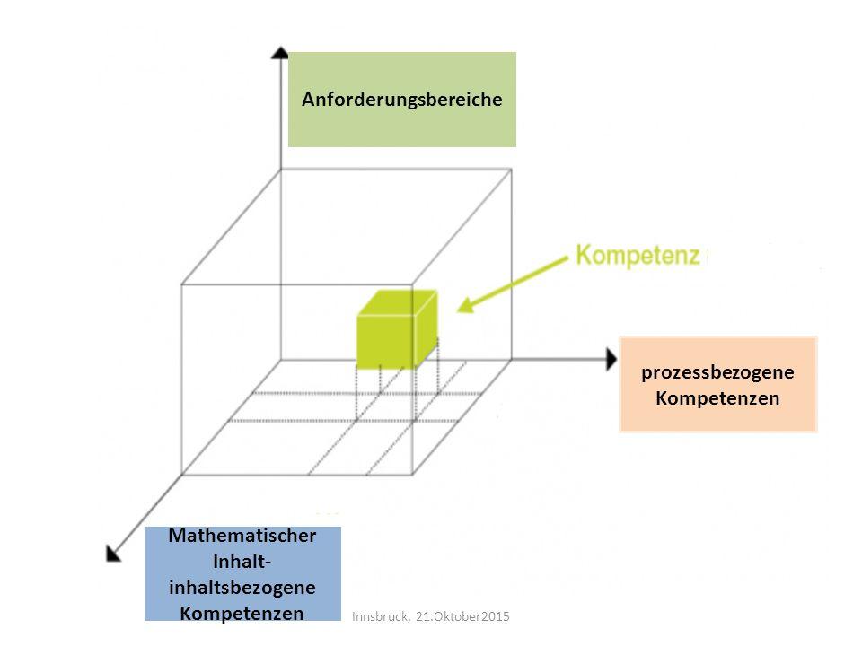 Mathematischer Inhalt- inhaltsbezogene Kompetenzen