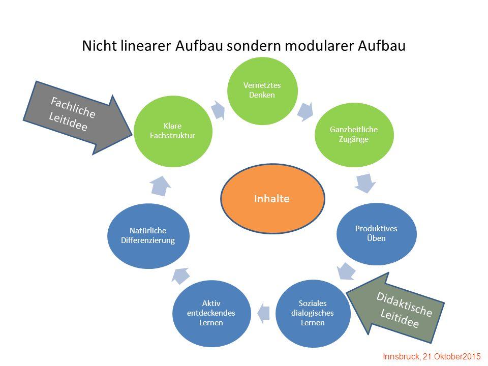 Nicht linearer Aufbau sondern modularer Aufbau