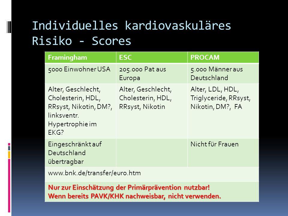 Individuelles kardiovaskuläres Risiko - Scores