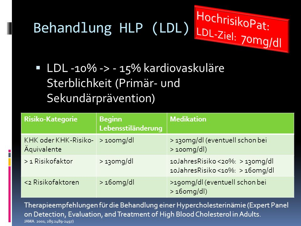 Behandlung HLP (LDL) HochrisikoPat:
