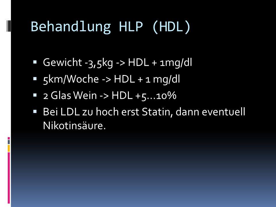 Behandlung HLP (HDL) Gewicht -3,5kg -> HDL + 1mg/dl