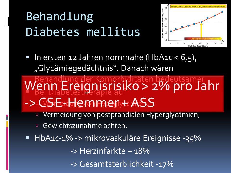 Behandlung Diabetes mellitus
