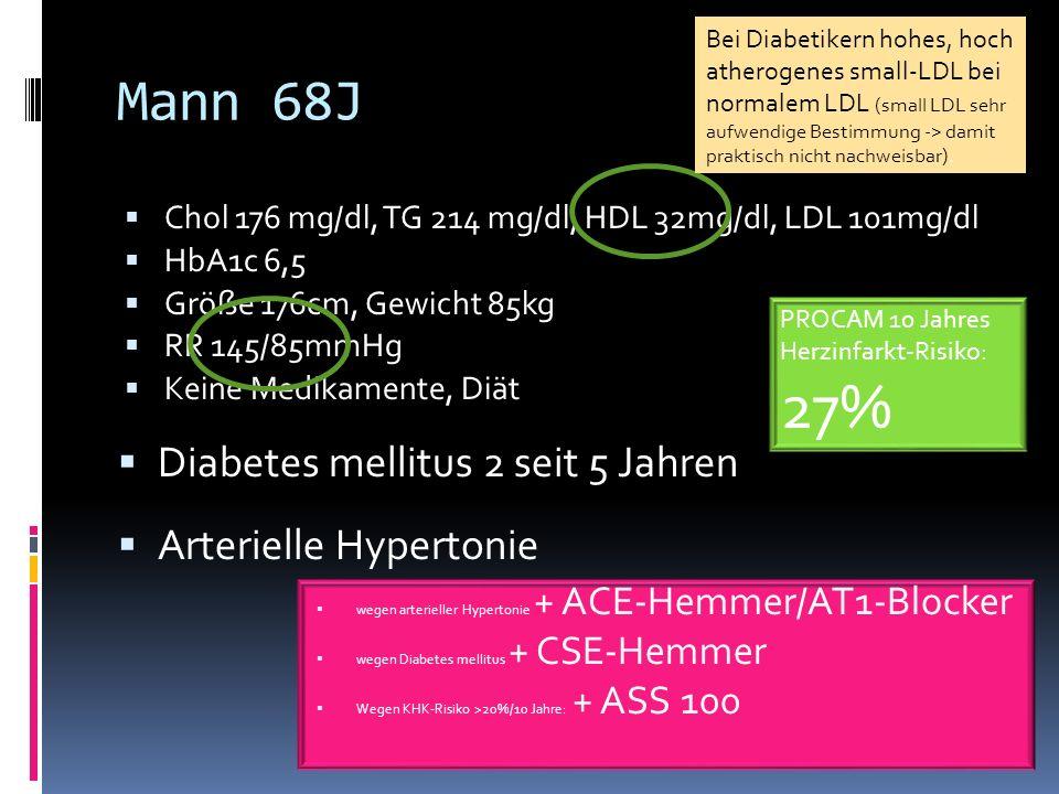 Mann 68J Diabetes mellitus 2 seit 5 Jahren Arterielle Hypertonie