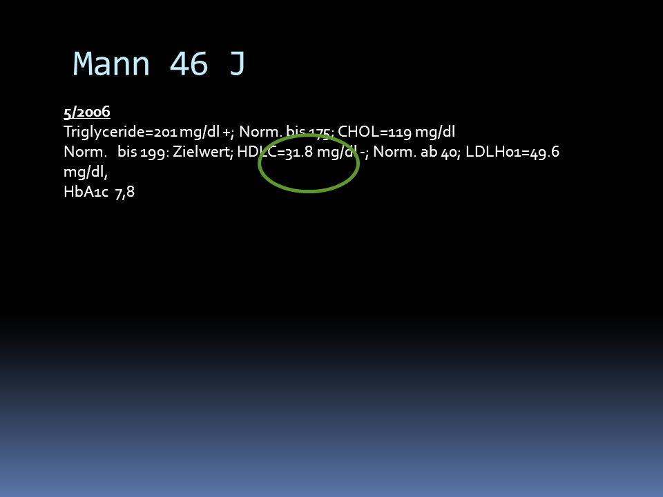 Mann 46 J 5/2006. Triglyceride=201 mg/dl +; Norm. bis 175; CHOL=119 mg/dl.