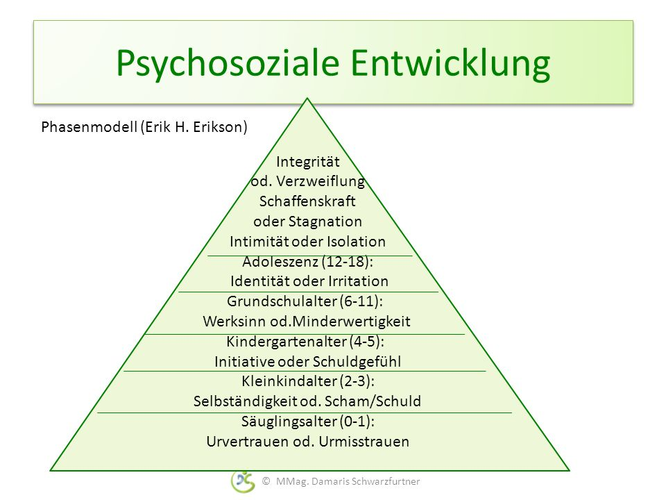 Psychosoziale Entwicklung