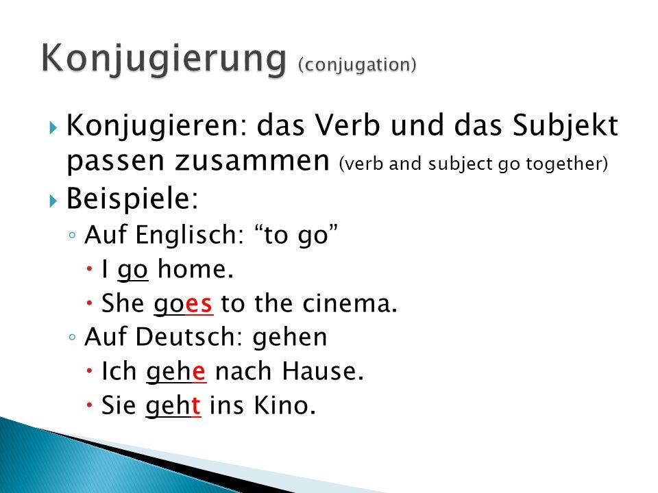 Konjugierung (conjugation)