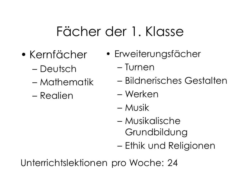 Fächer der 1. Klasse Kernfächer Erweiterungsfächer Turnen Deutsch