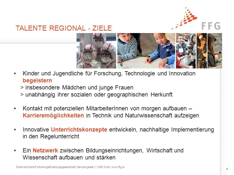 Talente regional - Ziele