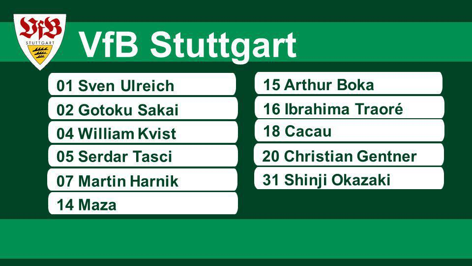 VfB Stuttgart 01 Sven Ulreich 15 Arthur Boka 02 Gotoku Sakai
