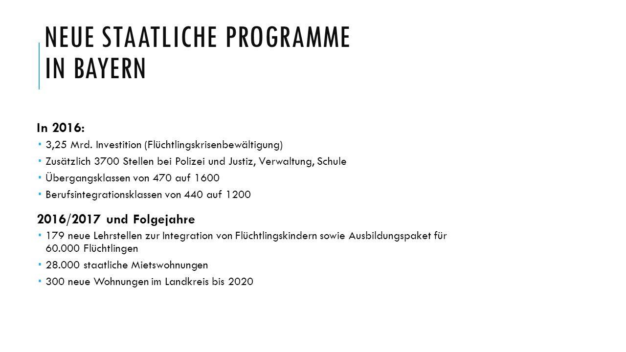 Neue staatliche Programme in Bayern