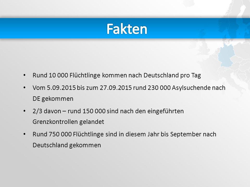 Fakten Rund 10 000 Flüchtlinge kommen nach Deutschland pro Tag