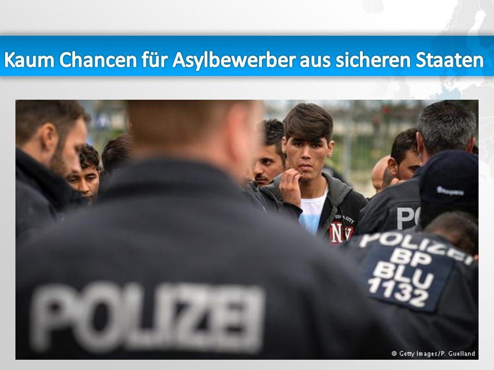 Kaum Chancen für Asylbewerber aus sicheren Staaten