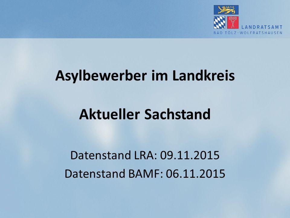 Datenstand LRA: 09.11.2015 Datenstand BAMF: 06.11.2015