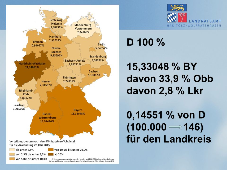 D 100 % 15,33048 % BY davon 33,9 % Obb davon 2,8 % Lkr 0,14551 % von D (100.000 146) für den Landkreis