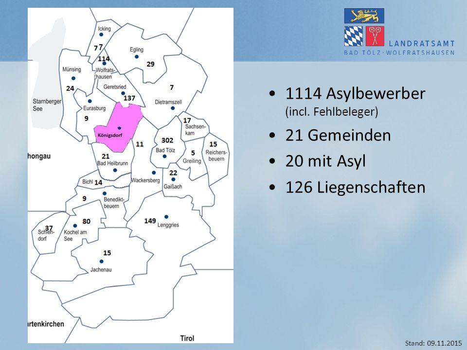 1114 Asylbewerber (incl. Fehlbeleger) 21 Gemeinden 20 mit Asyl
