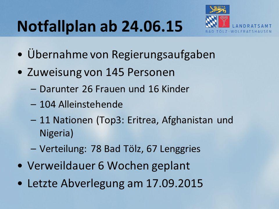Notfallplan ab 24.06.15 Übernahme von Regierungsaufgaben