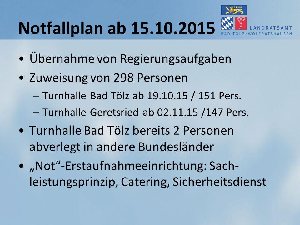 Notfallplan ab 15.10.2015 Übernahme von Regierungsaufgaben