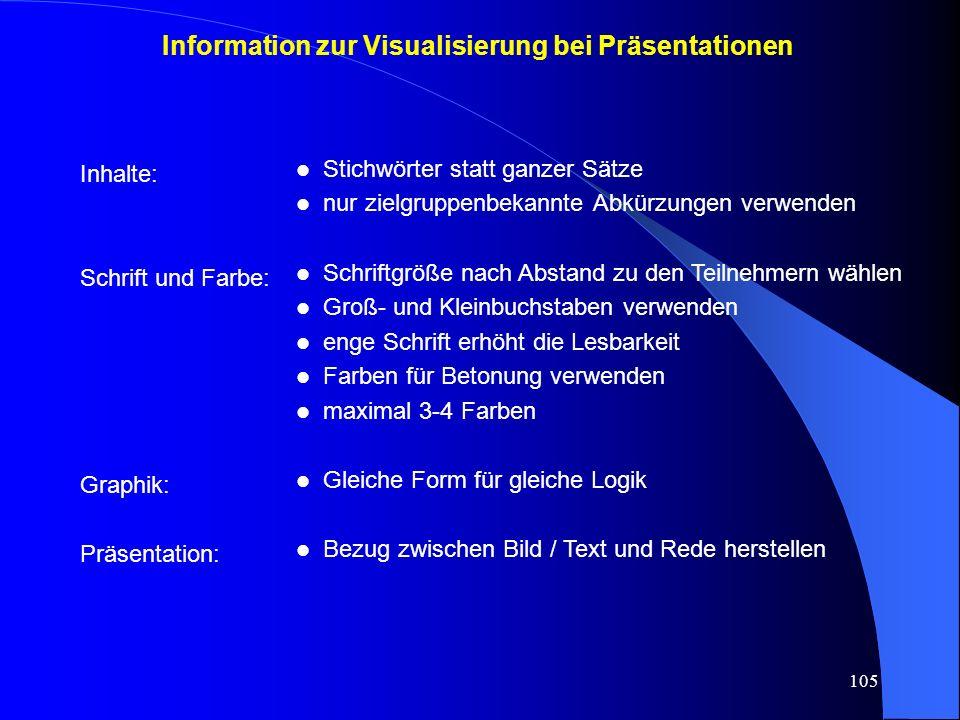Information zur Visualisierung bei Präsentationen
