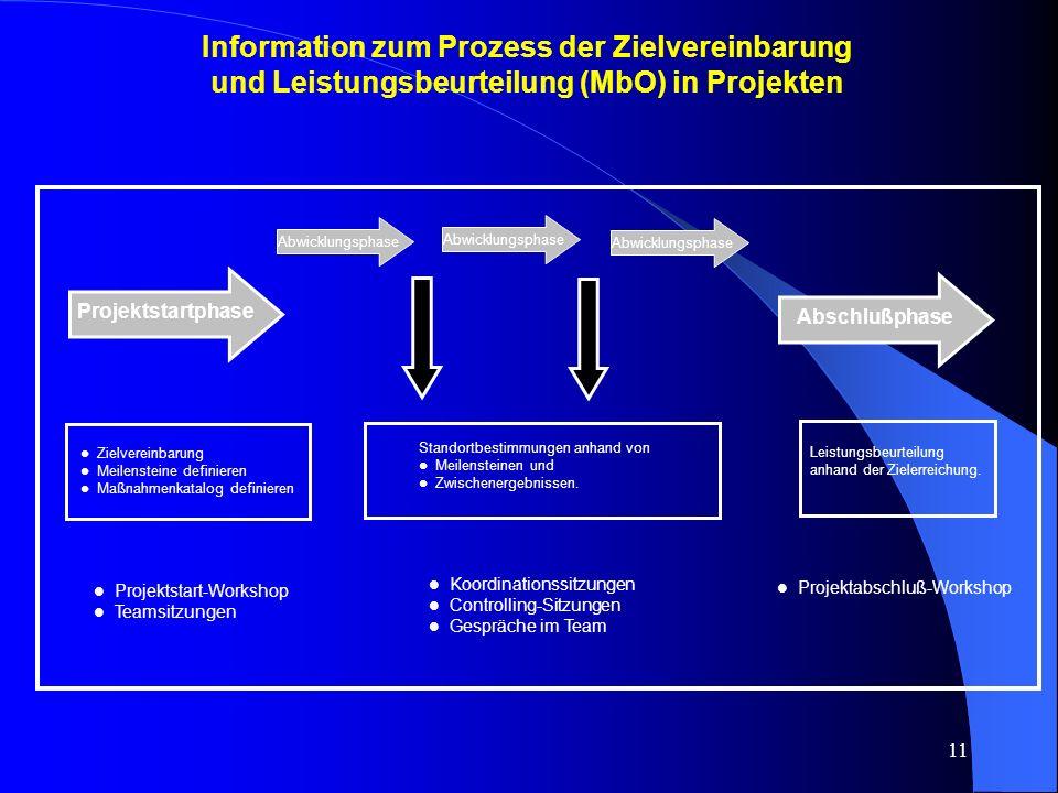 Information zum Prozess der Zielvereinbarung