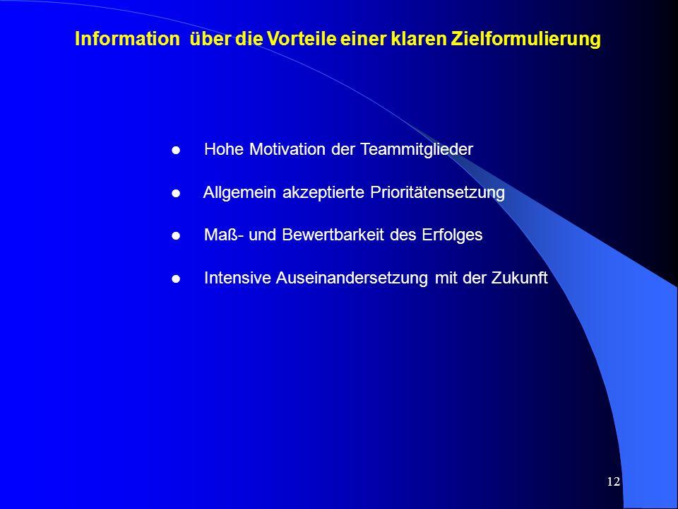 Information über die Vorteile einer klaren Zielformulierung