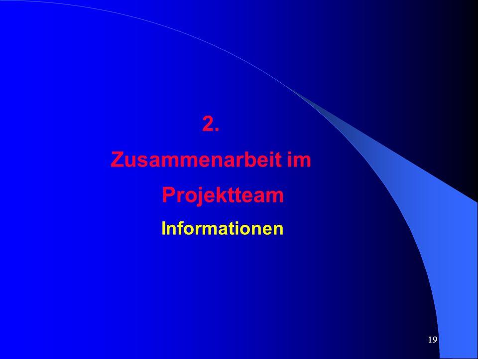 Zusammenarbeit im Projektteam