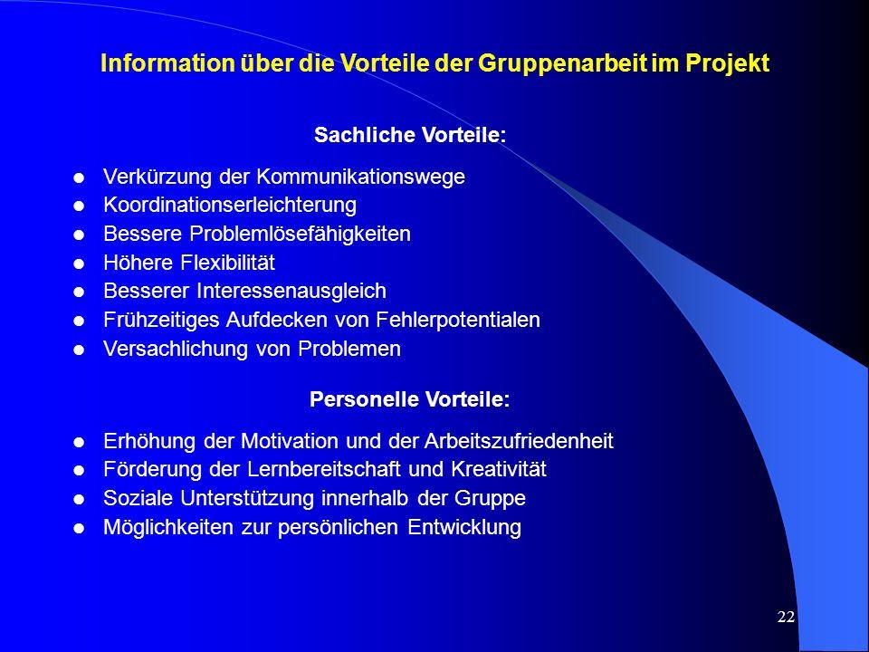 Information über die Vorteile der Gruppenarbeit im Projekt