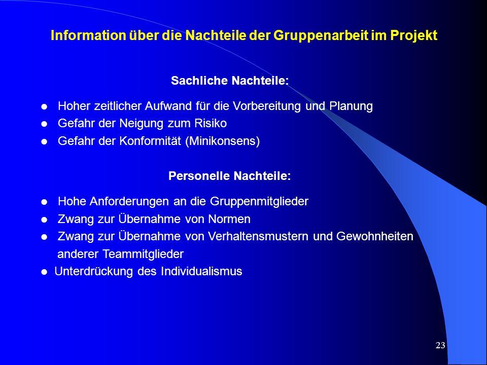 Information über die Nachteile der Gruppenarbeit im Projekt
