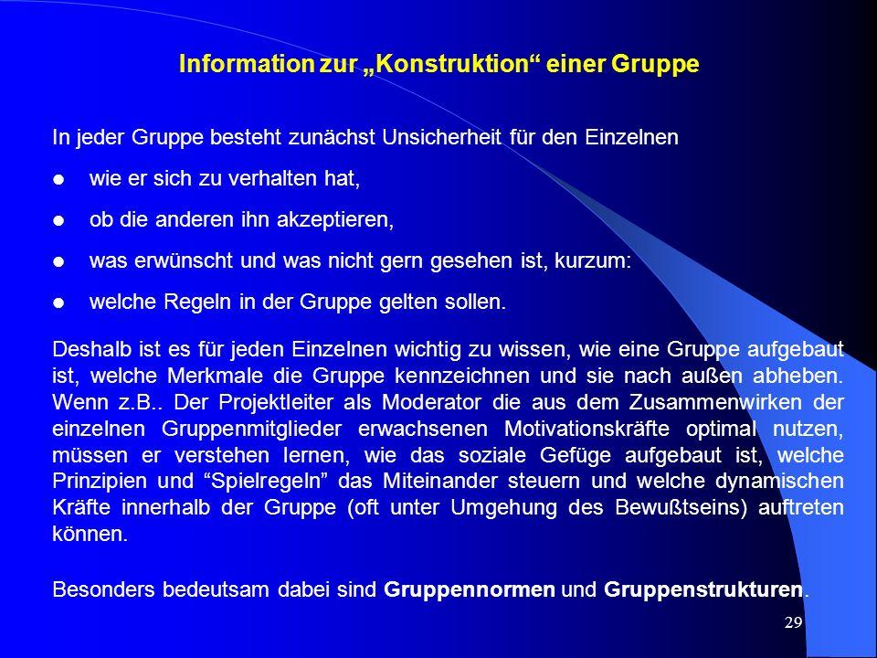 """Information zur """"Konstruktion einer Gruppe"""
