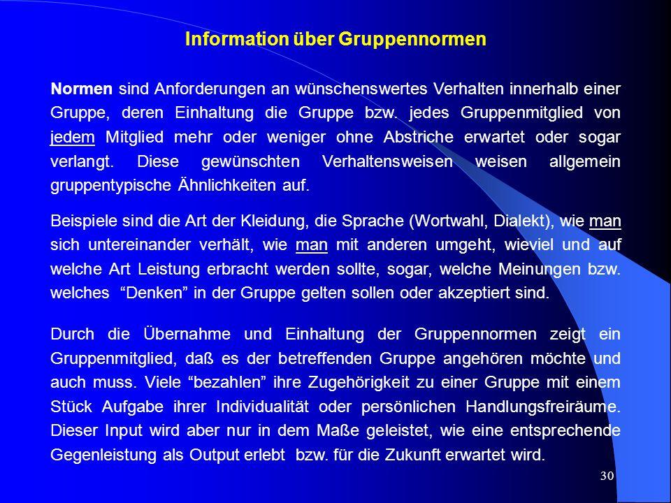 Information über Gruppennormen