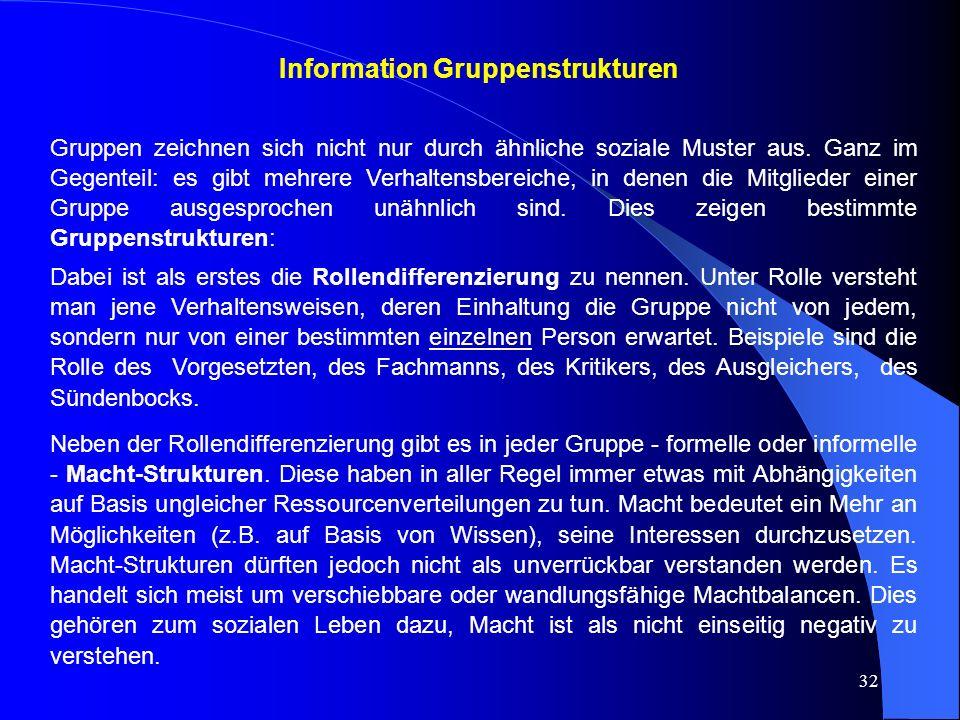 Information Gruppenstrukturen