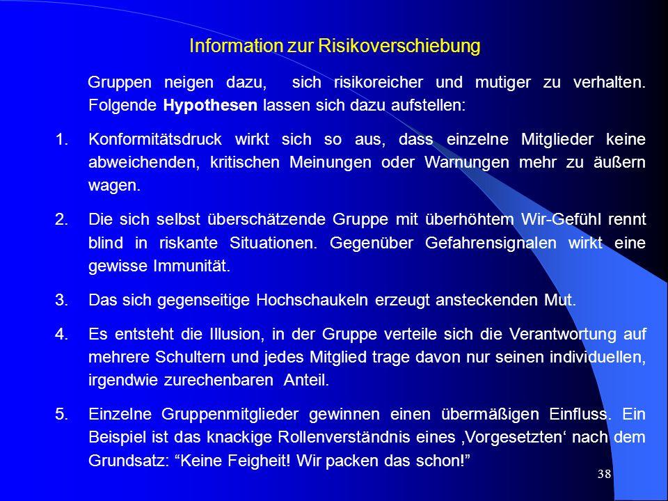 Information zur Risikoverschiebung
