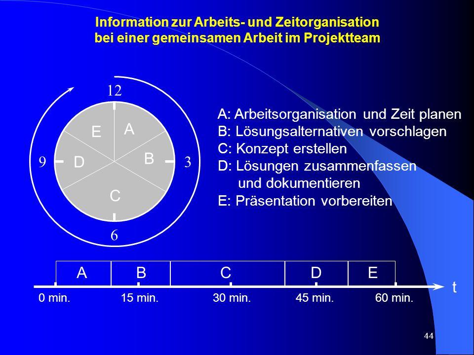 12 E A B 9 D 3 C 6 A B C D E t A: Arbeitsorganisation und Zeit planen