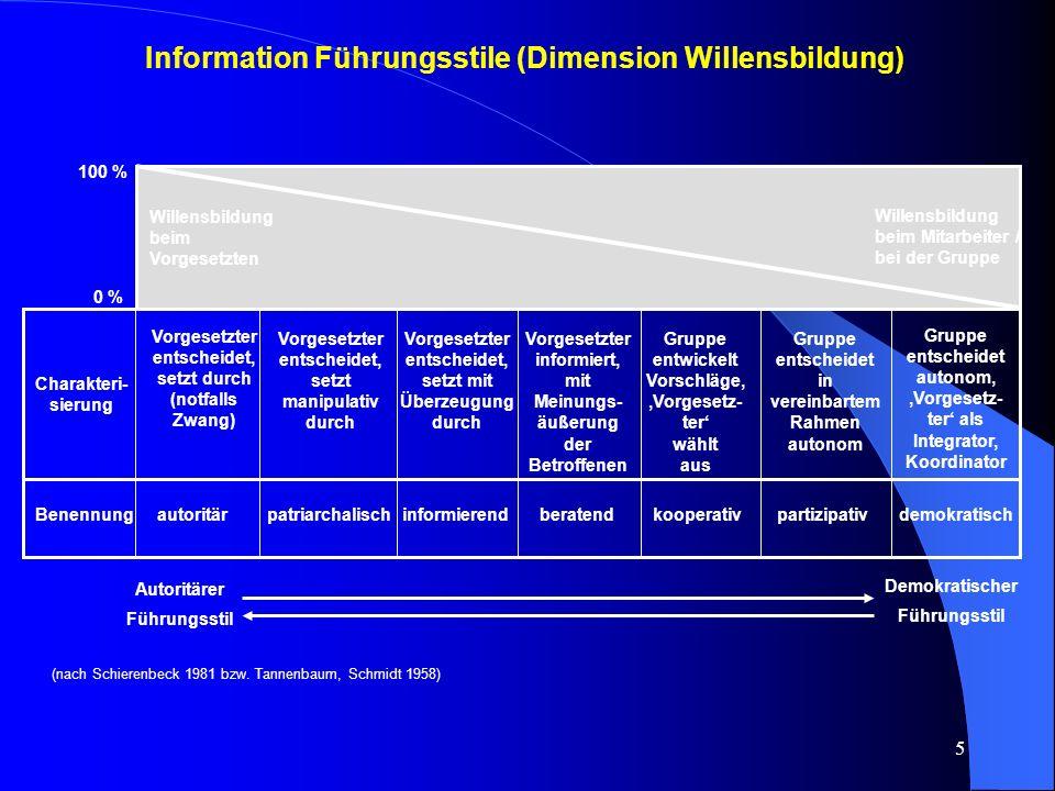 Information Führungsstile (Dimension Willensbildung)