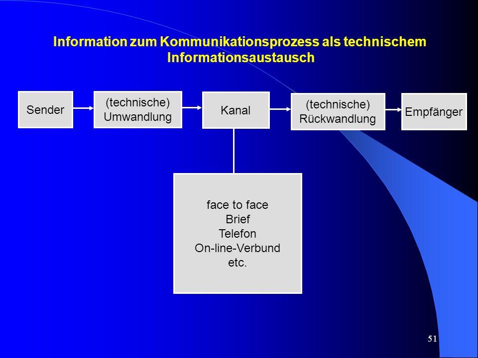 Information zum Kommunikationsprozess als technischem