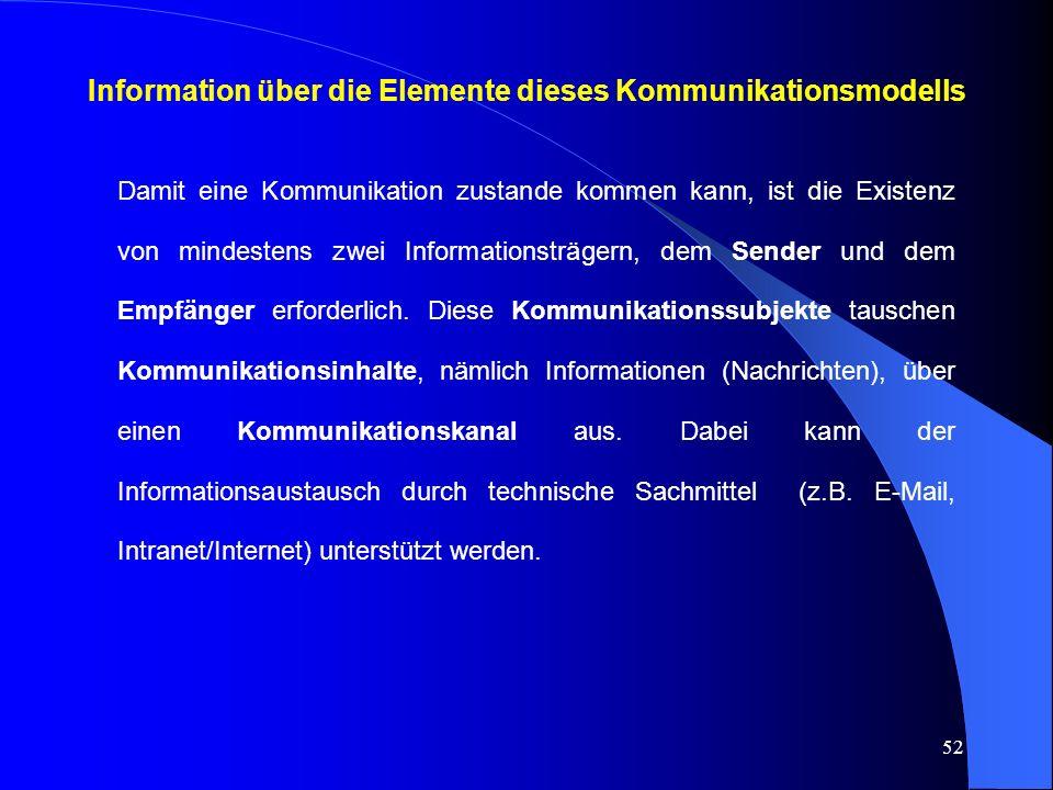 Information über die Elemente dieses Kommunikationsmodells