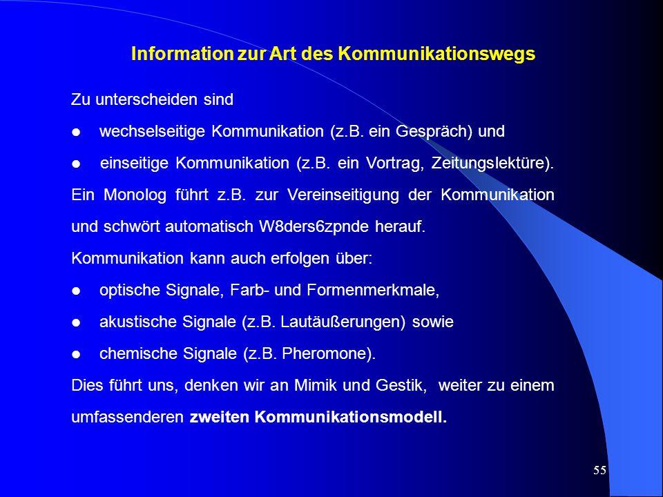 Information zur Art des Kommunikationswegs