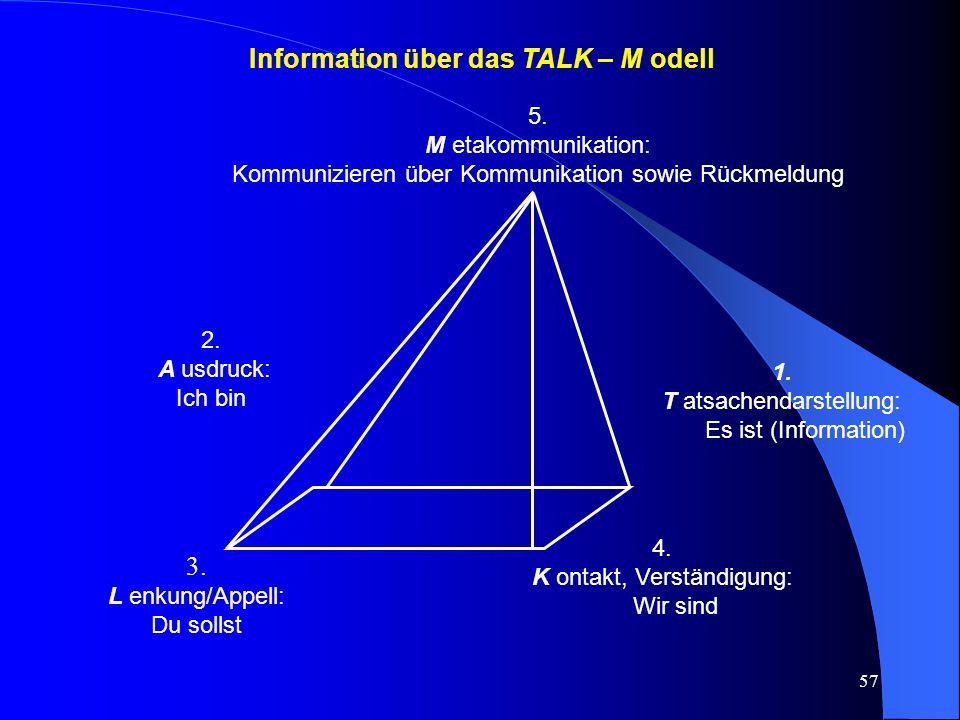 Information über das TALK – M odell