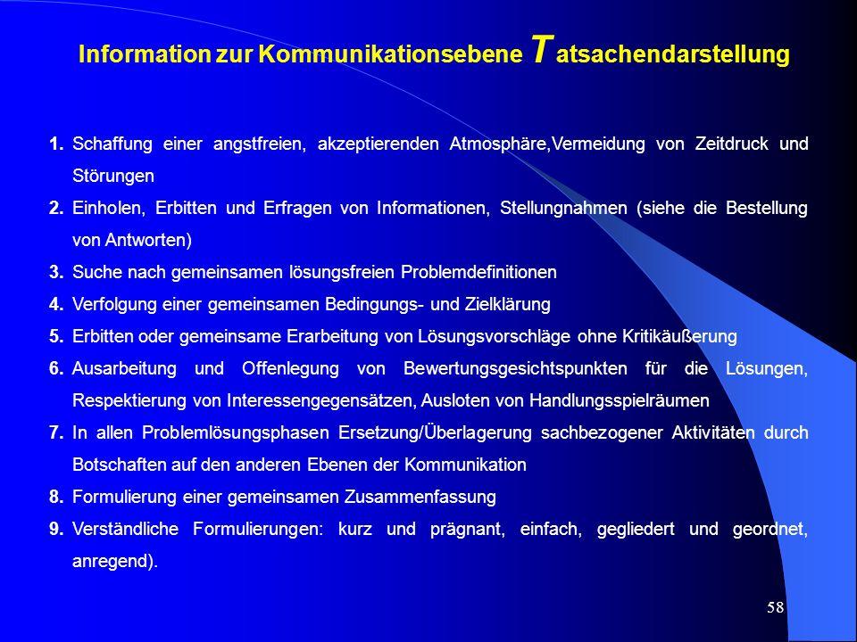 Information zur Kommunikationsebene T atsachendarstellung