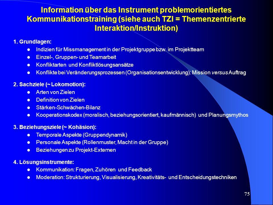 Information über das Instrument problemorientiertes Kommunikationstraining (siehe auch TZI = Themenzentrierte Interaktion/Instruktion)