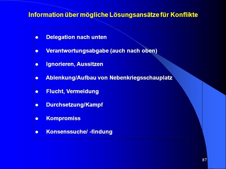 Information über mögliche Lösungsansätze für Konflikte