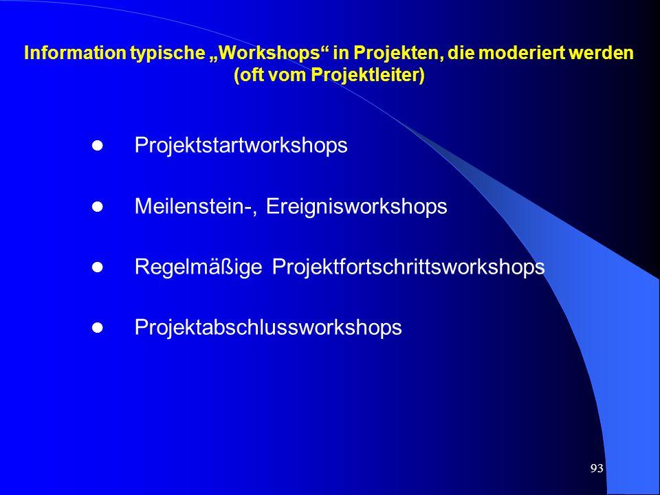Projektstartworkshops Meilenstein-, Ereignisworkshops