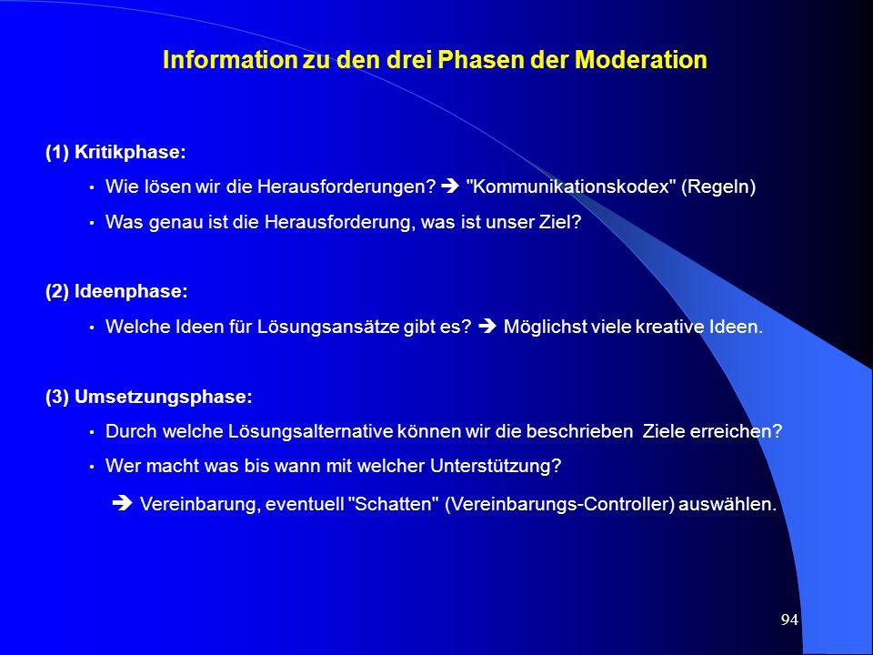 Information zu den drei Phasen der Moderation