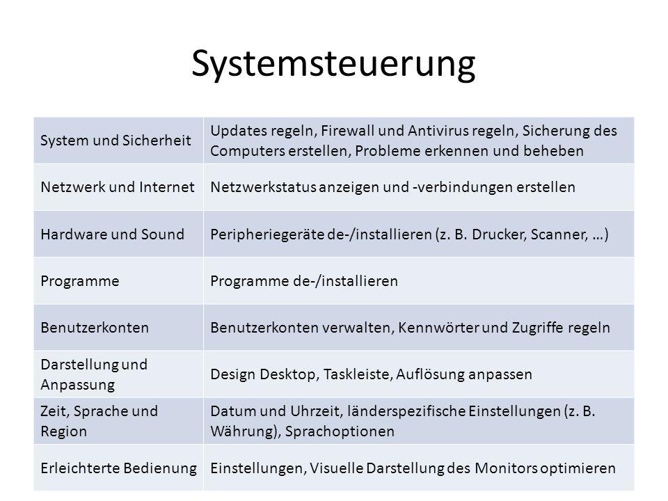 Systemsteuerung System und Sicherheit