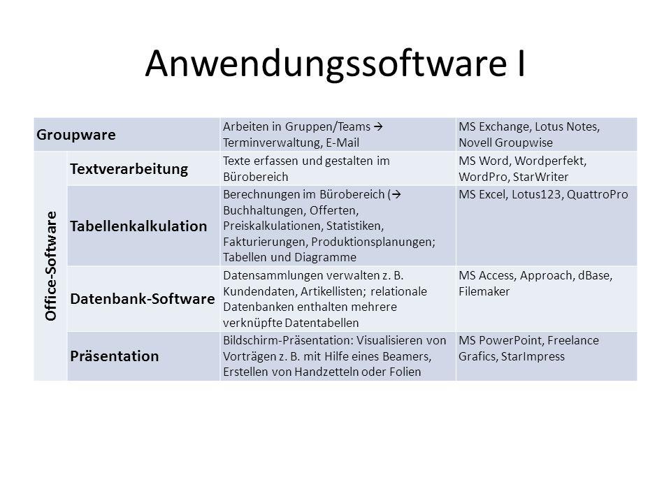 Anwendungssoftware I Groupware Textverarbeitung Tabellenkalkulation
