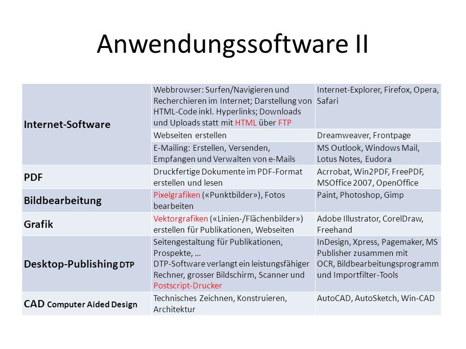 Anwendungssoftware II