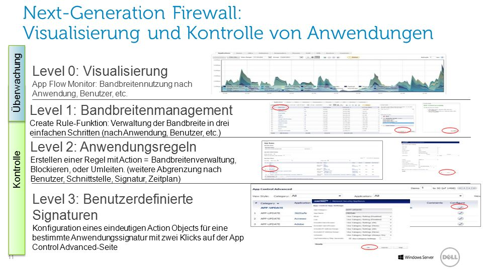 Next-Generation Firewall: Visualisierung und Kontrolle von Anwendungen