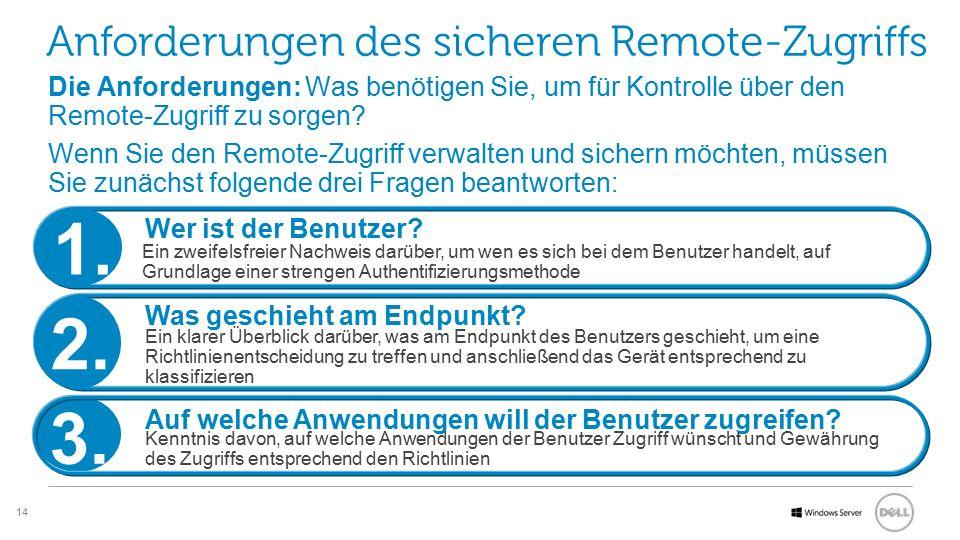 Anforderungen des sicheren Remote-Zugriffs