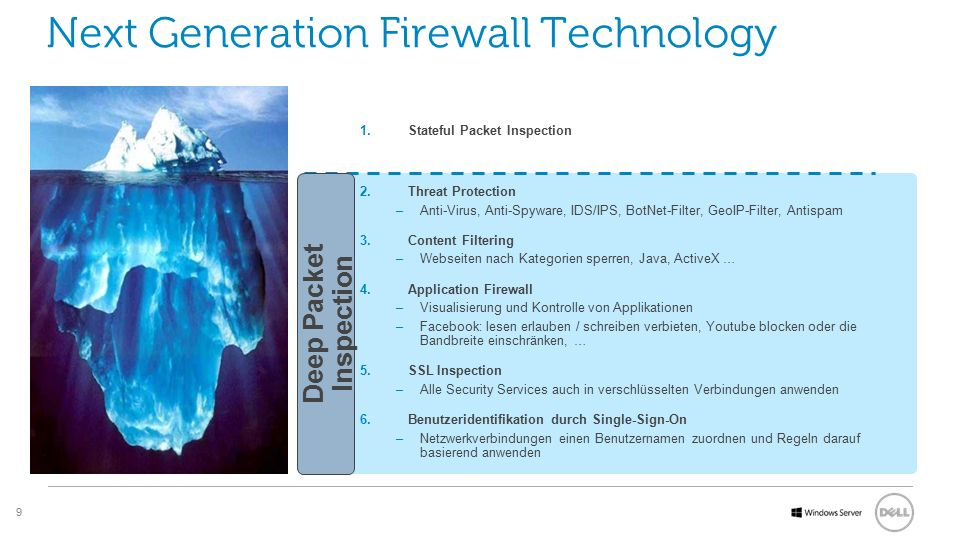 Next Generation Firewall Technology