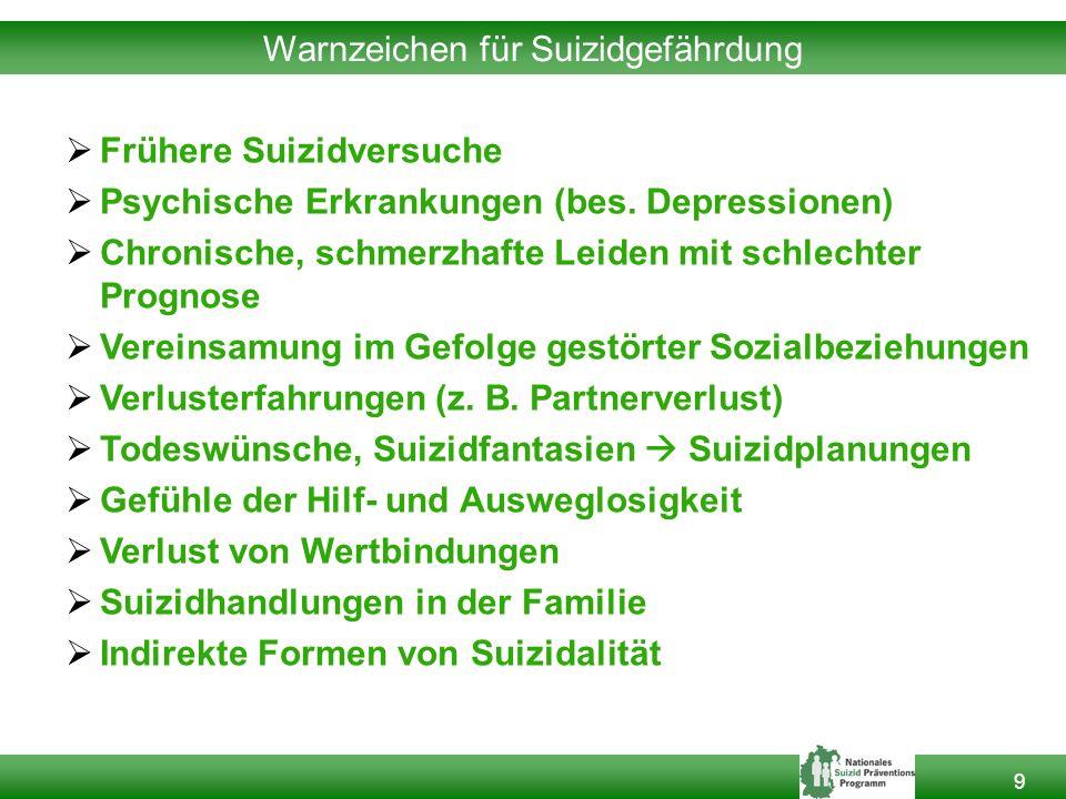 Warnzeichen für Suizidgefährdung