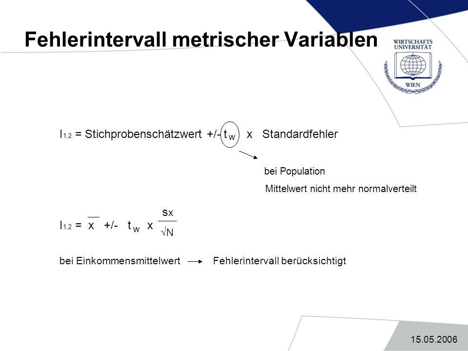 Fehlerintervall metrischer Variablen